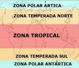 As cinco zonas térmicas do planeta Terra